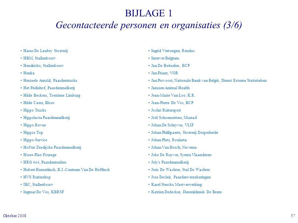 BIJLAGE 1 Gecontacteerde personen en organisaties (3/6)