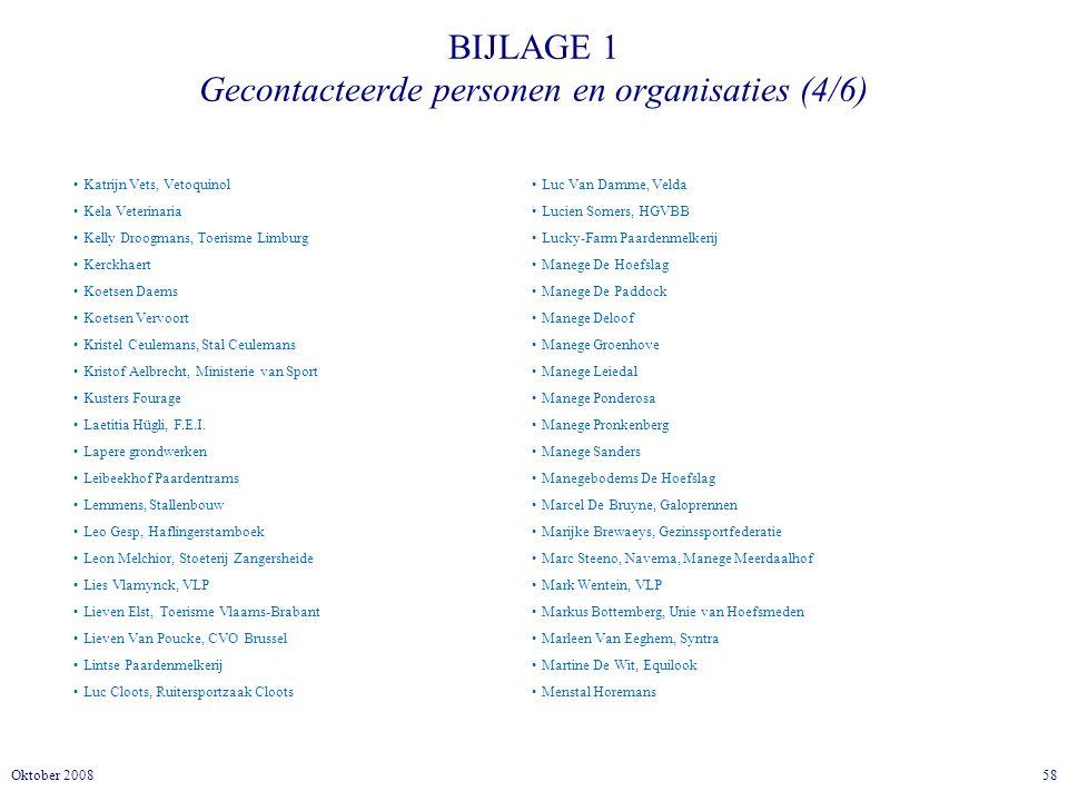 BIJLAGE 1 Gecontacteerde personen en organisaties (4/6)