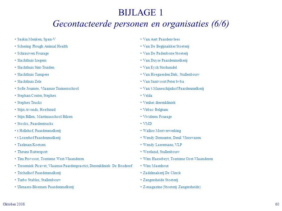 BIJLAGE 1 Gecontacteerde personen en organisaties (6/6)
