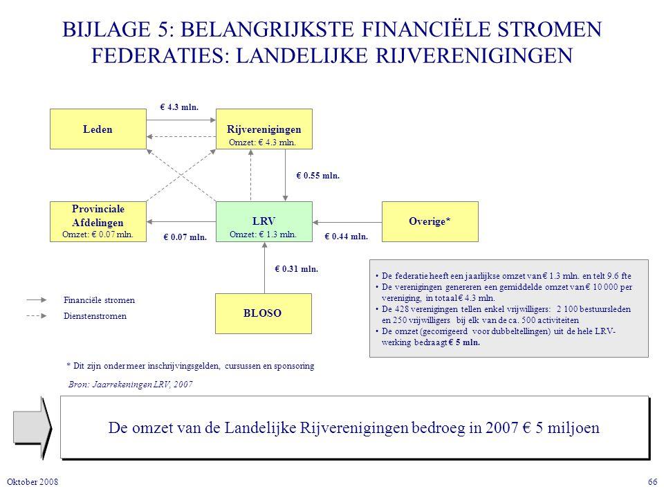 De omzet van de Landelijke Rijverenigingen bedroeg in 2007 € 5 miljoen