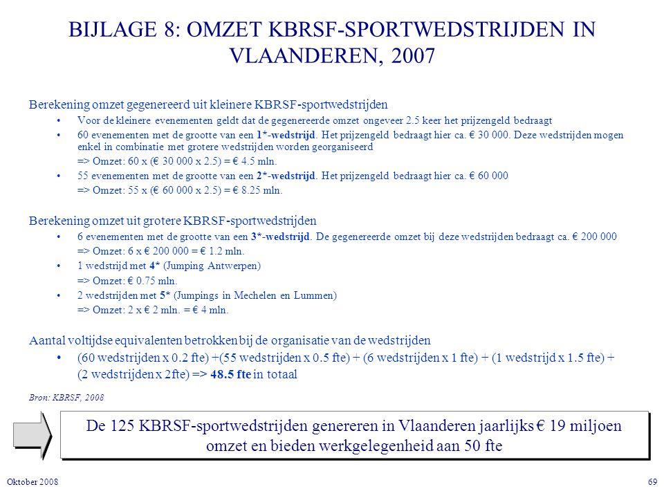 BIJLAGE 8: OMZET KBRSF-SPORTWEDSTRIJDEN IN VLAANDEREN, 2007