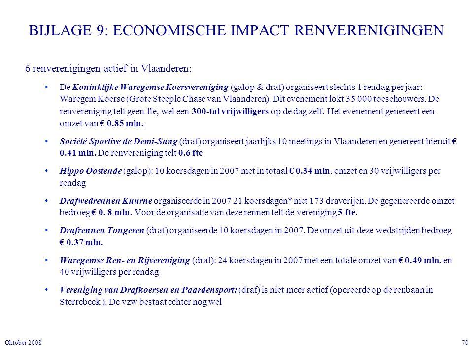BIJLAGE 9: ECONOMISCHE IMPACT RENVERENIGINGEN