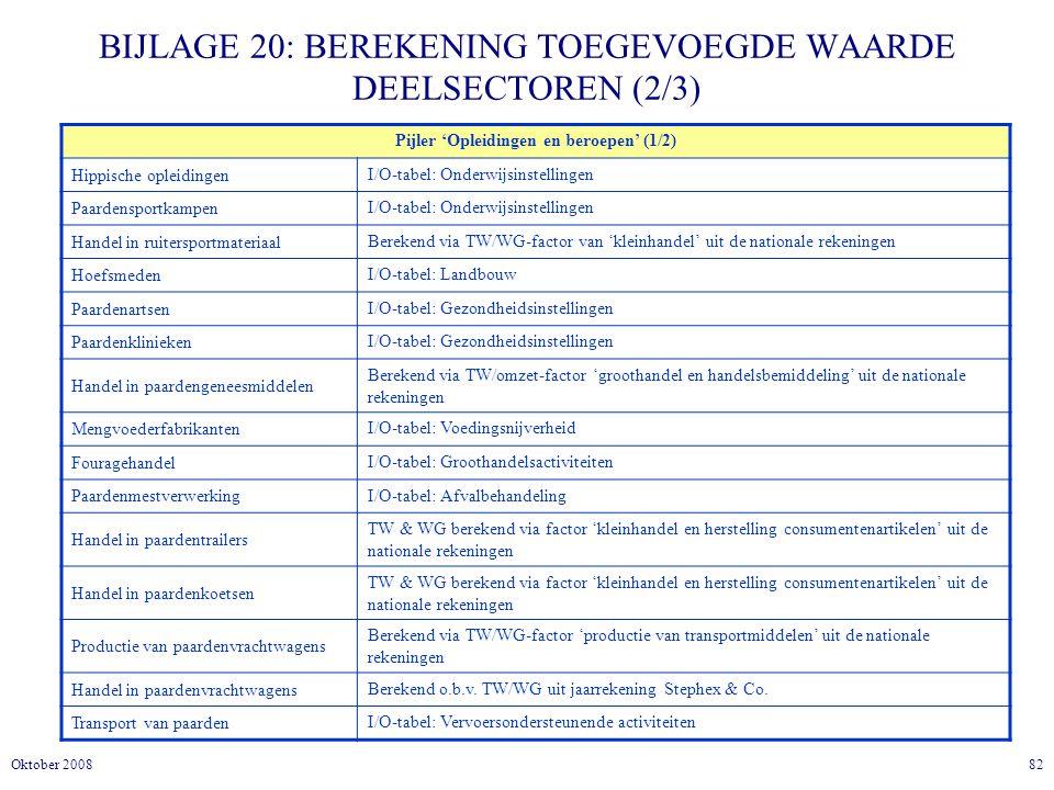 BIJLAGE 20: BEREKENING TOEGEVOEGDE WAARDE DEELSECTOREN (2/3)
