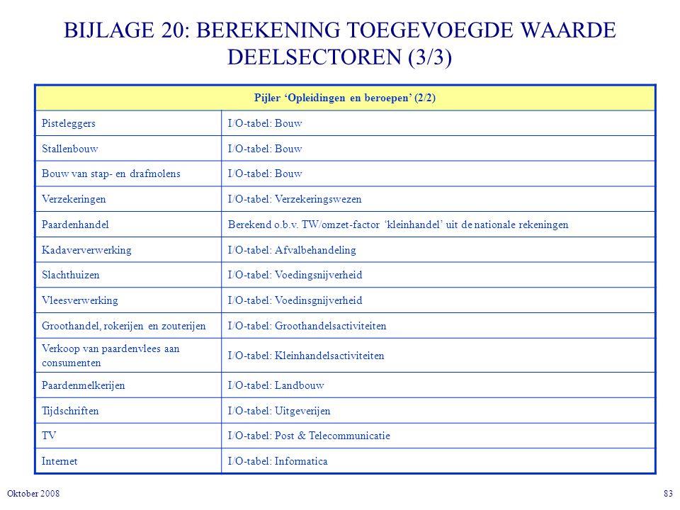 BIJLAGE 20: BEREKENING TOEGEVOEGDE WAARDE DEELSECTOREN (3/3)