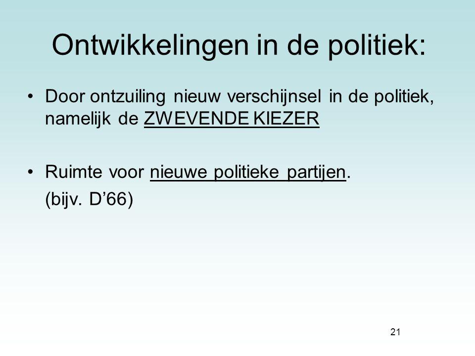 Ontwikkelingen in de politiek: