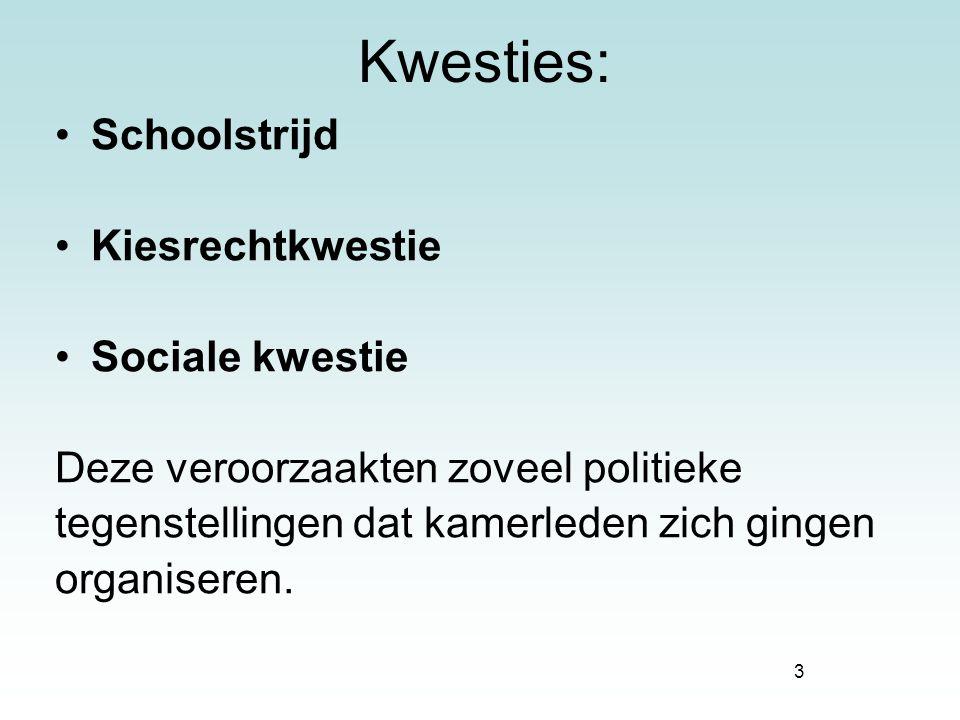 Kwesties: Schoolstrijd Kiesrechtkwestie Sociale kwestie