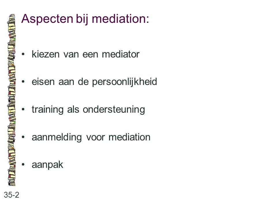 Aspecten bij mediation: