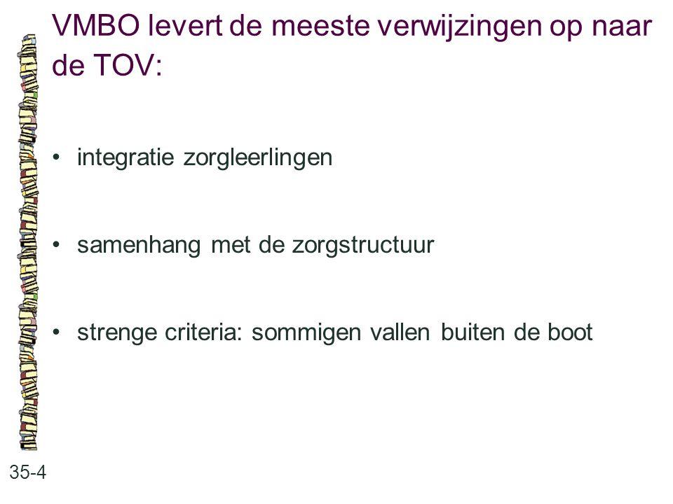 VMBO levert de meeste verwijzingen op naar de TOV: