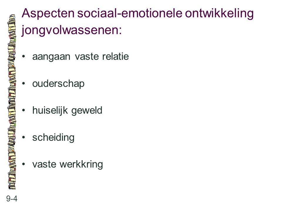 Aspecten sociaal-emotionele ontwikkeling jongvolwassenen:
