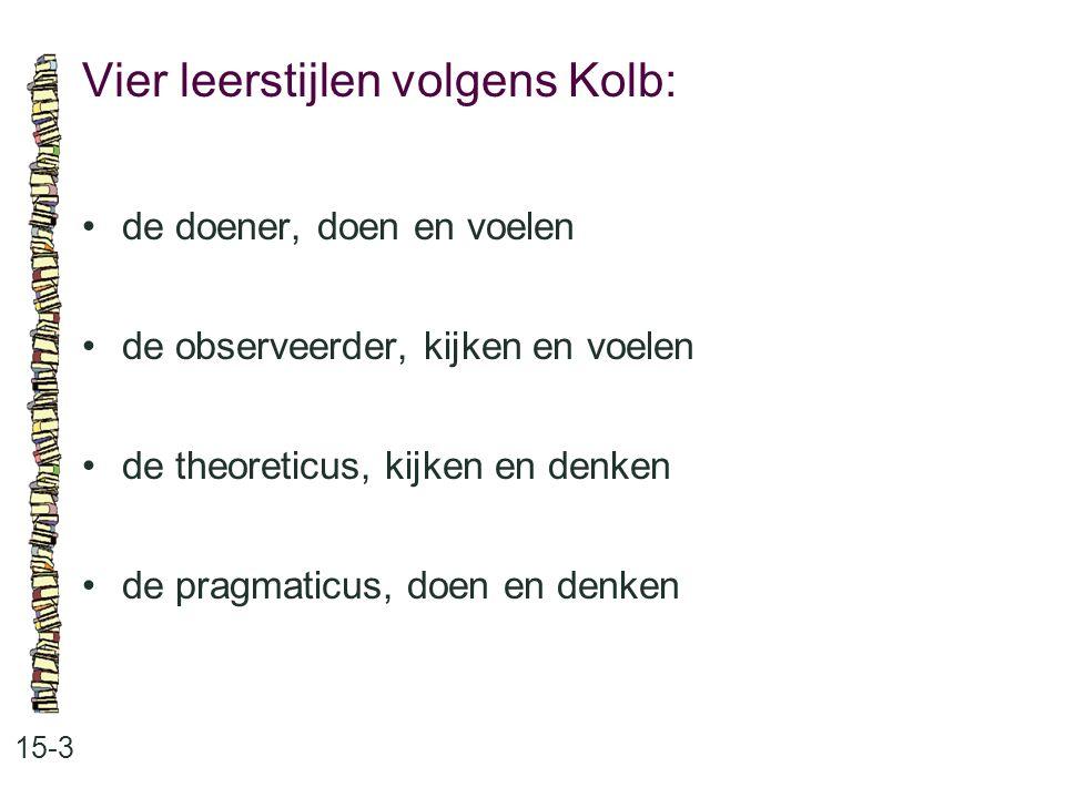 Vier leerstijlen volgens Kolb: