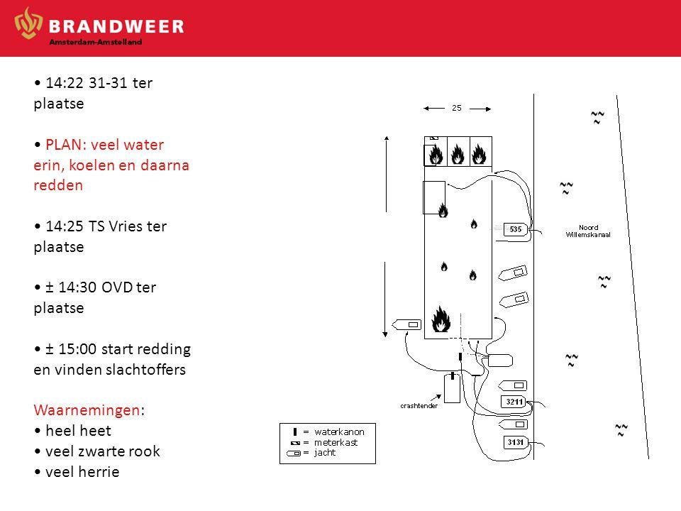 • 14:22 31-31 ter plaatse • PLAN: veel water erin, koelen en daarna redden. • 14:25 TS Vries ter plaatse.