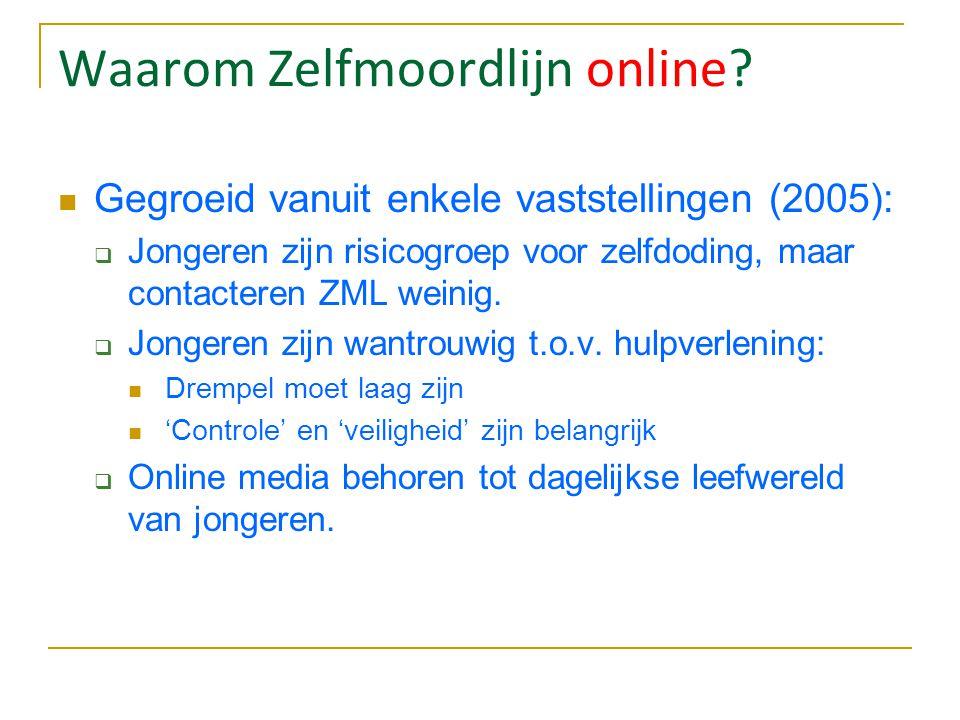 Waarom Zelfmoordlijn online