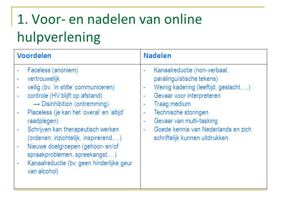 1. Voor- en nadelen van online hulpverlening