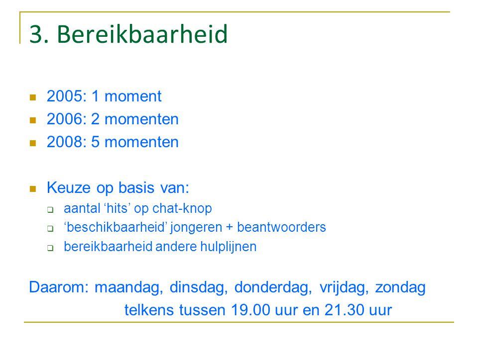 3. Bereikbaarheid 2005: 1 moment 2006: 2 momenten 2008: 5 momenten