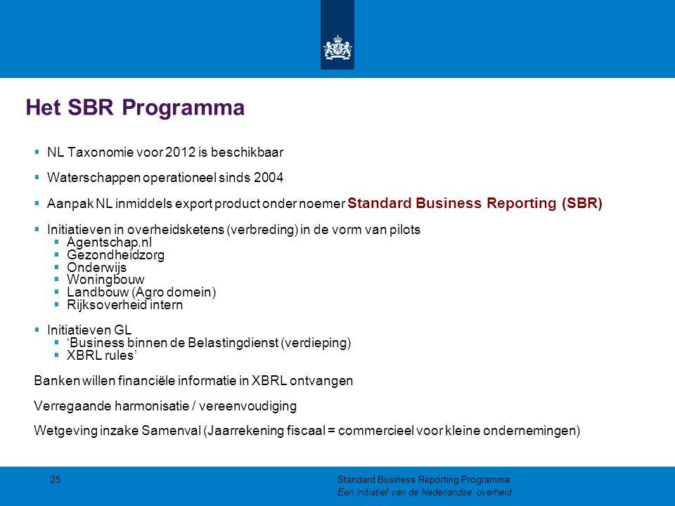 Het SBR Programma NL Taxonomie voor 2012 is beschikbaar