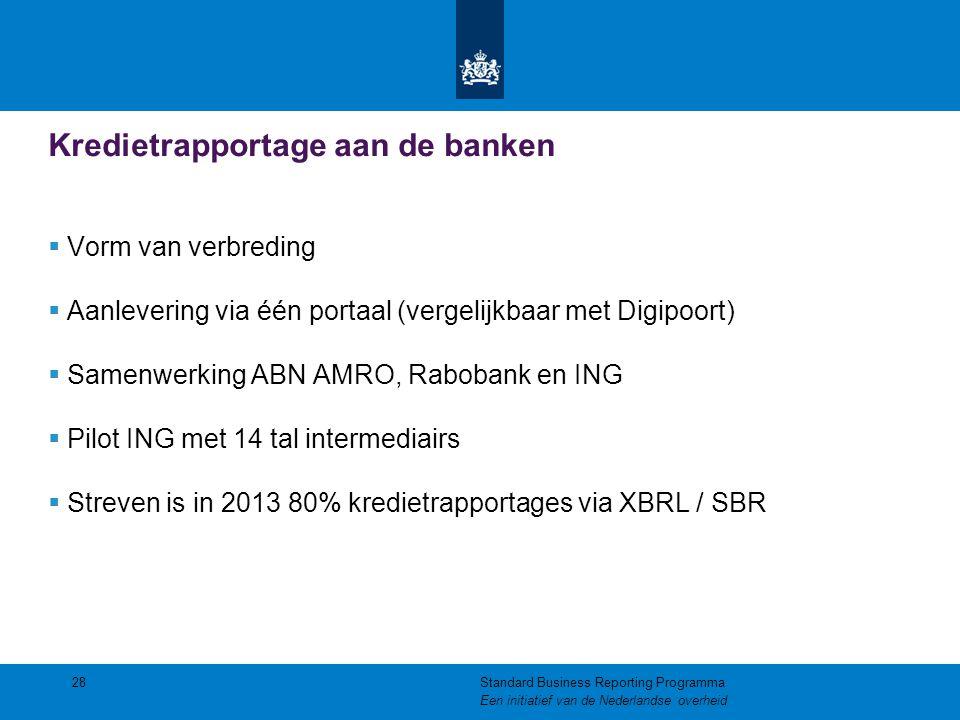 Kredietrapportage aan de banken