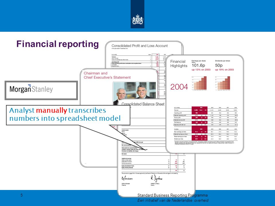 Financial reporting Analyst manually transcribes numbers into spreadsheet model.