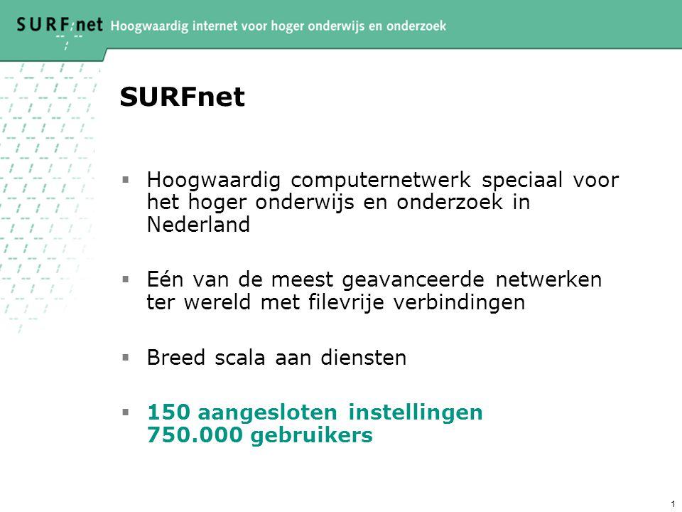 SURFnet Hoogwaardig computernetwerk speciaal voor het hoger onderwijs en onderzoek in Nederland.