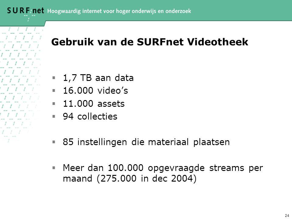 Gebruik van de SURFnet Videotheek