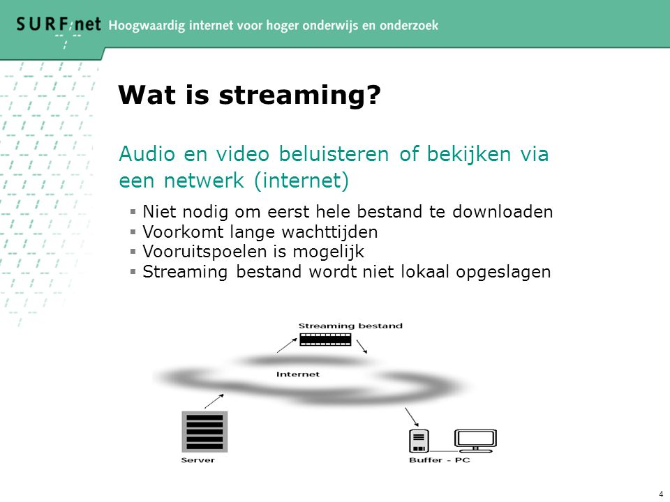 Wat is streaming Audio en video beluisteren of bekijken via