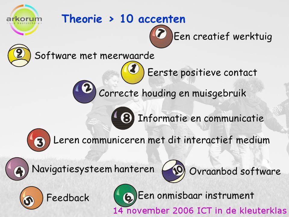Theorie > 10 accenten Een creatief werktuig Software met meerwaarde