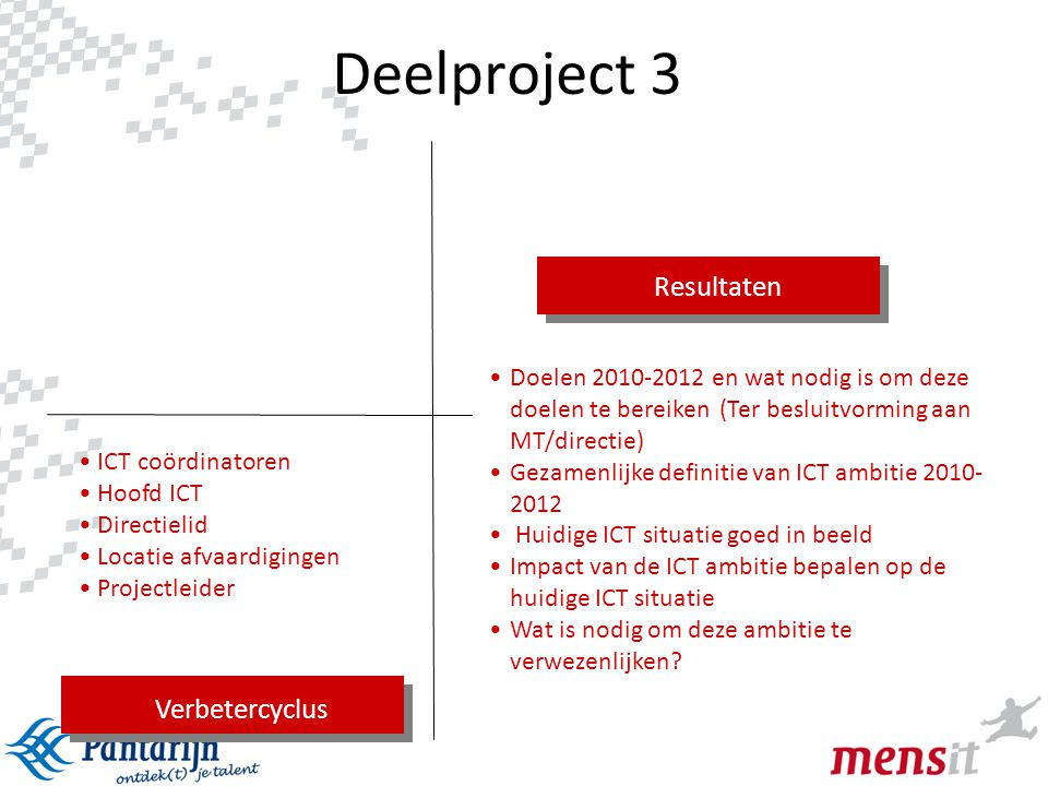 Deelproject 3 Resultaten Verbetercyclus