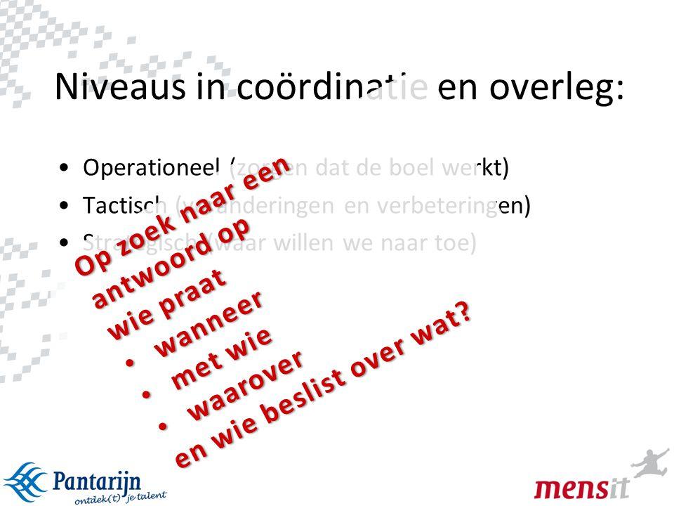 Niveaus in coördinatie en overleg: