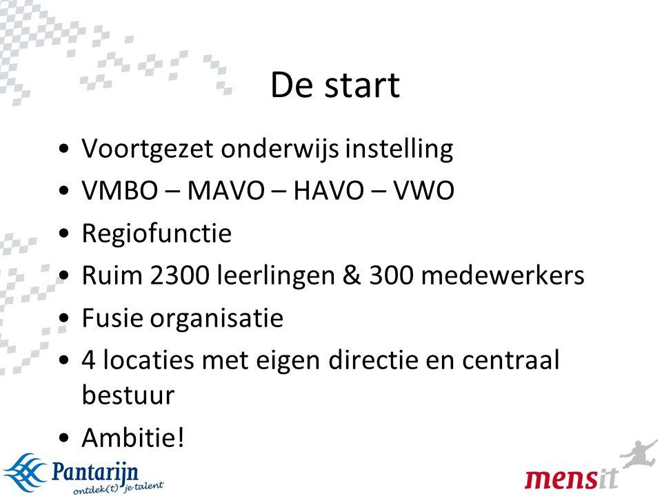 De start Voortgezet onderwijs instelling VMBO – MAVO – HAVO – VWO