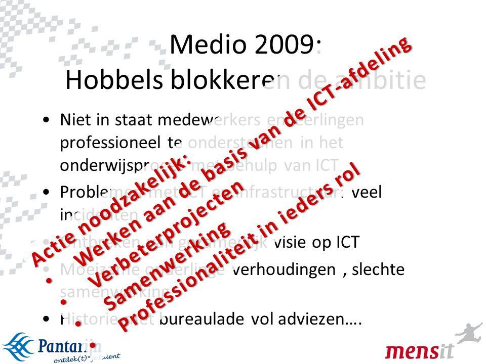 Medio 2009: Hobbels blokkeren de ambitie