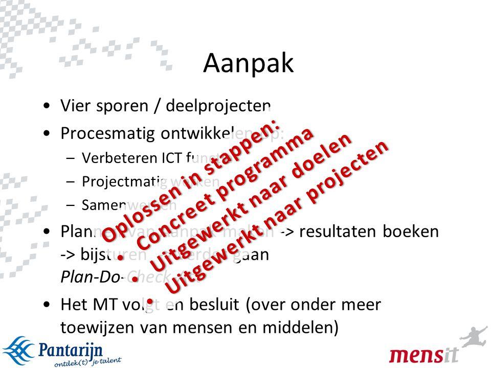 Aanpak Oplossen in stappen: Concreet programma Uitgewerkt naar doelen