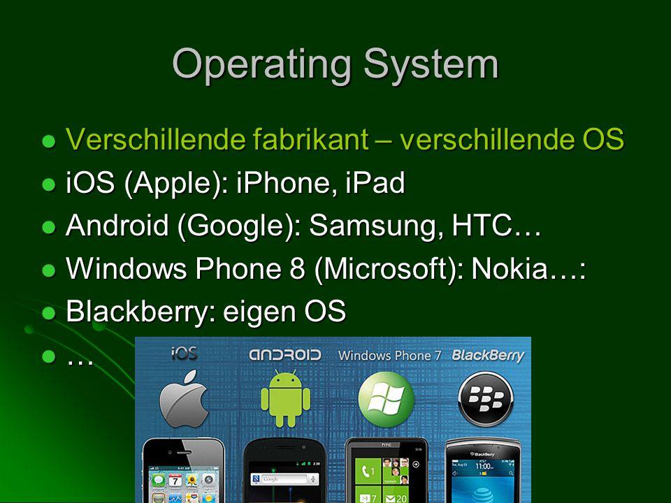 Operating System Verschillende fabrikant – verschillende OS