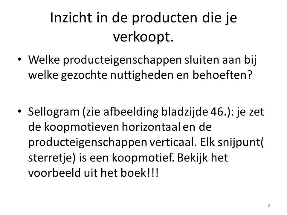 Inzicht in de producten die je verkoopt.