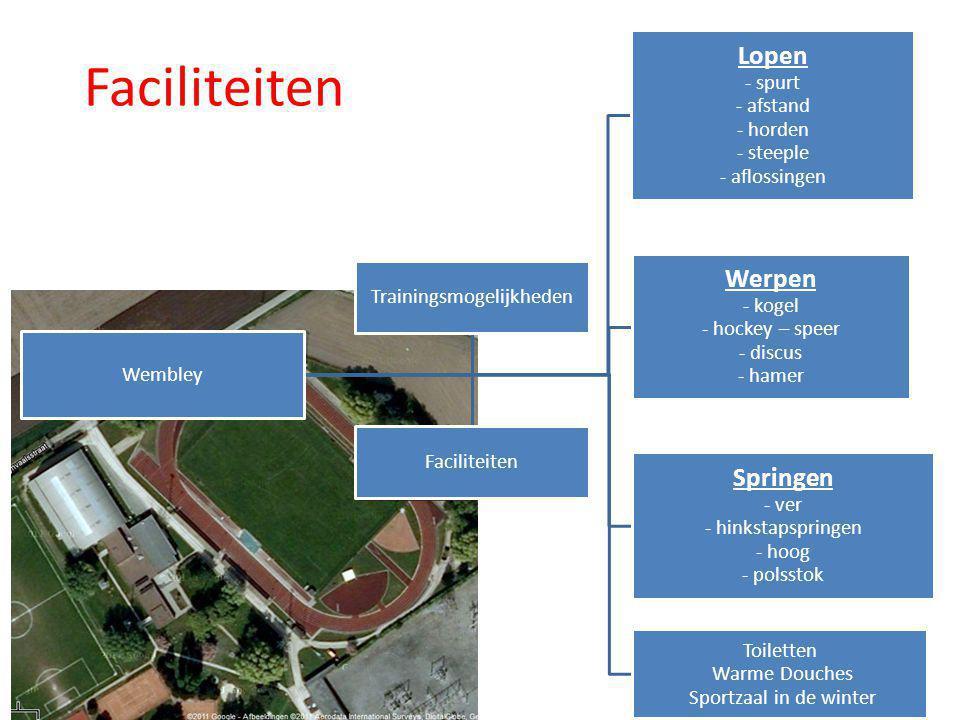 Faciliteiten Lopen - spurt - afstand - horden - steeple - aflossingen