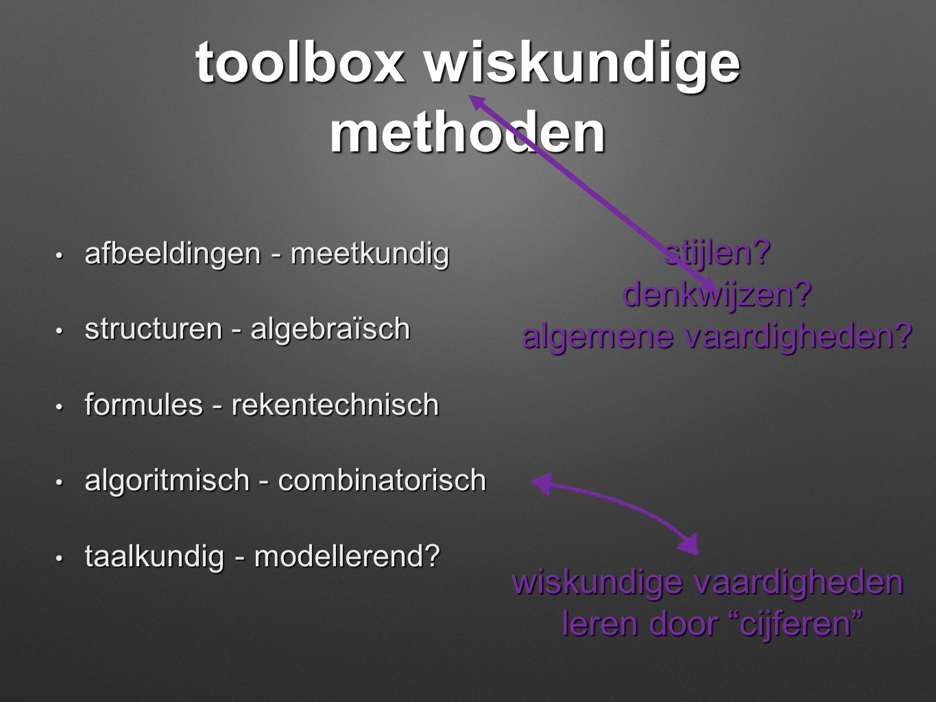 toolbox wiskundige methoden