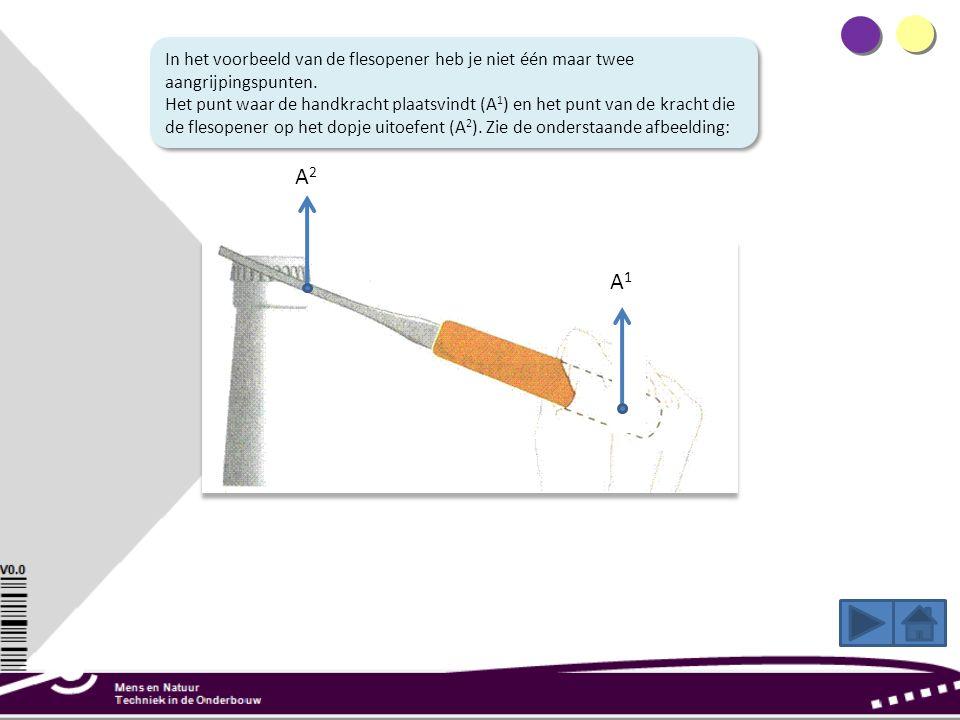 In het voorbeeld van de flesopener heb je niet één maar twee aangrijpingspunten.