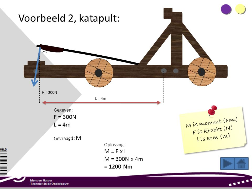 Voorbeeld 2, katapult: L F = 300N L = 4m M is moment (Nm)