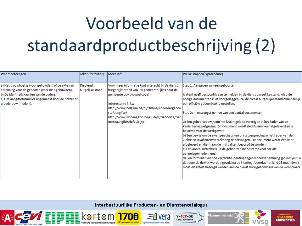 Voorbeeld van de standaardproductbeschrijving (2)