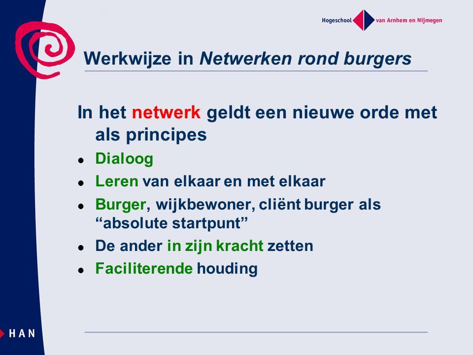 Werkwijze in Netwerken rond burgers