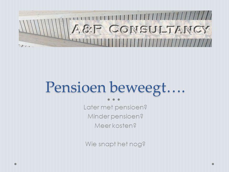 Pensioen beweegt…. Later met pensioen Minder pensioen Meer kosten