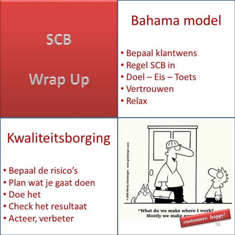 SCB Wrap Up Bahama model Kwaliteitsborging Bepaal klantwens