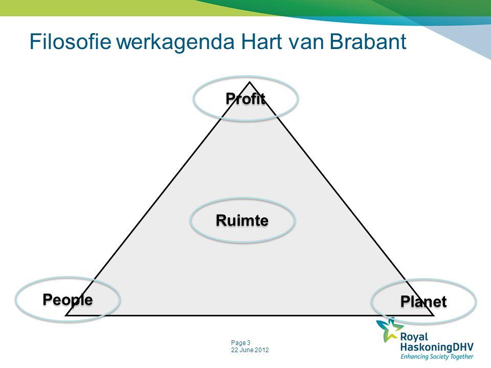 Filosofie werkagenda Hart van Brabant