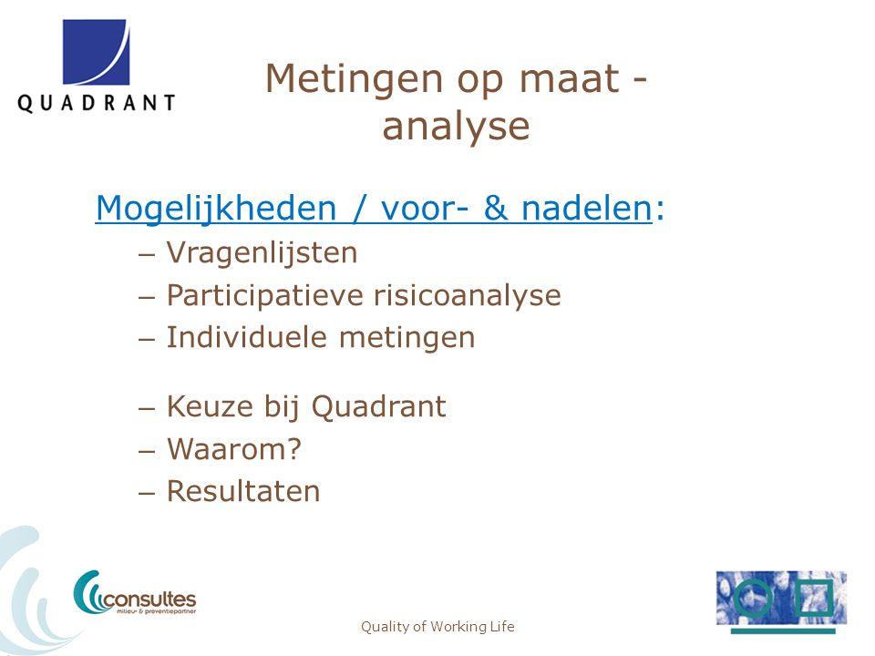 Metingen op maat - analyse