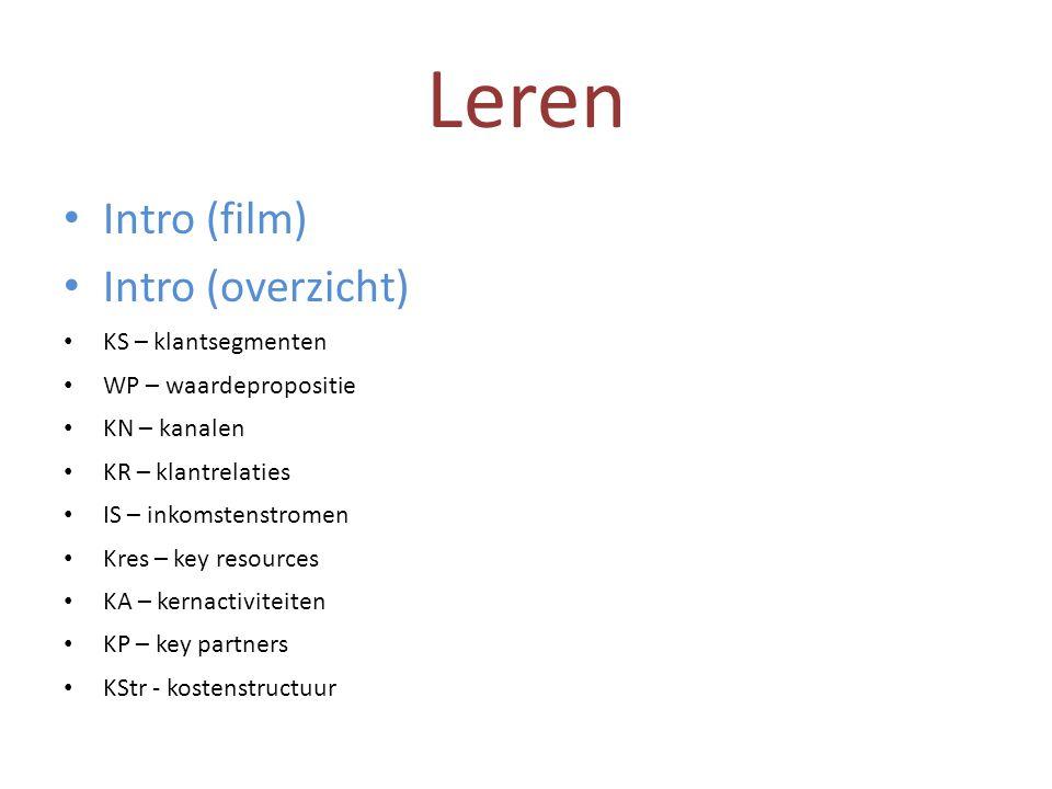 Leren Intro (film) Intro (overzicht) KS – klantsegmenten