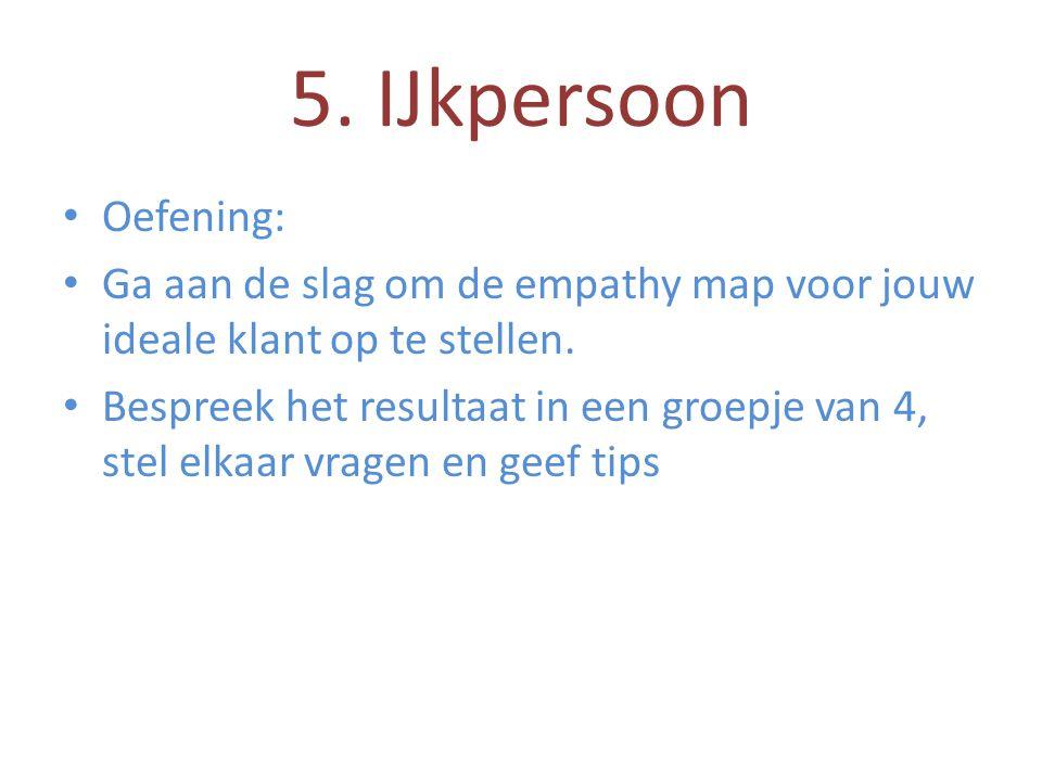 5. IJkpersoon Oefening: Ga aan de slag om de empathy map voor jouw ideale klant op te stellen.