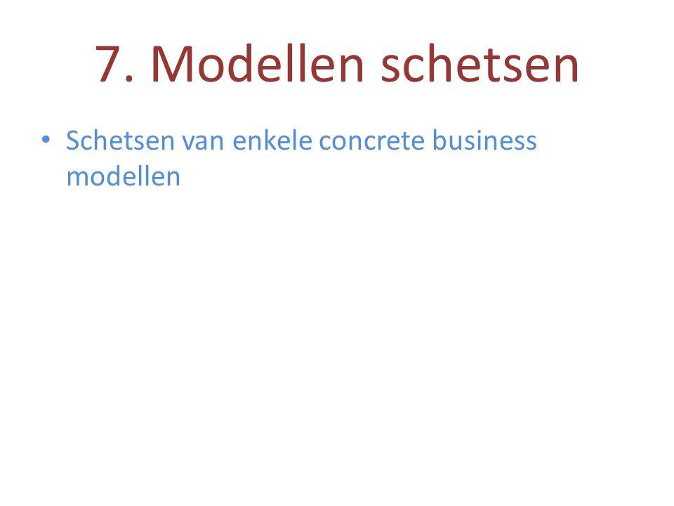 7. Modellen schetsen Schetsen van enkele concrete business modellen