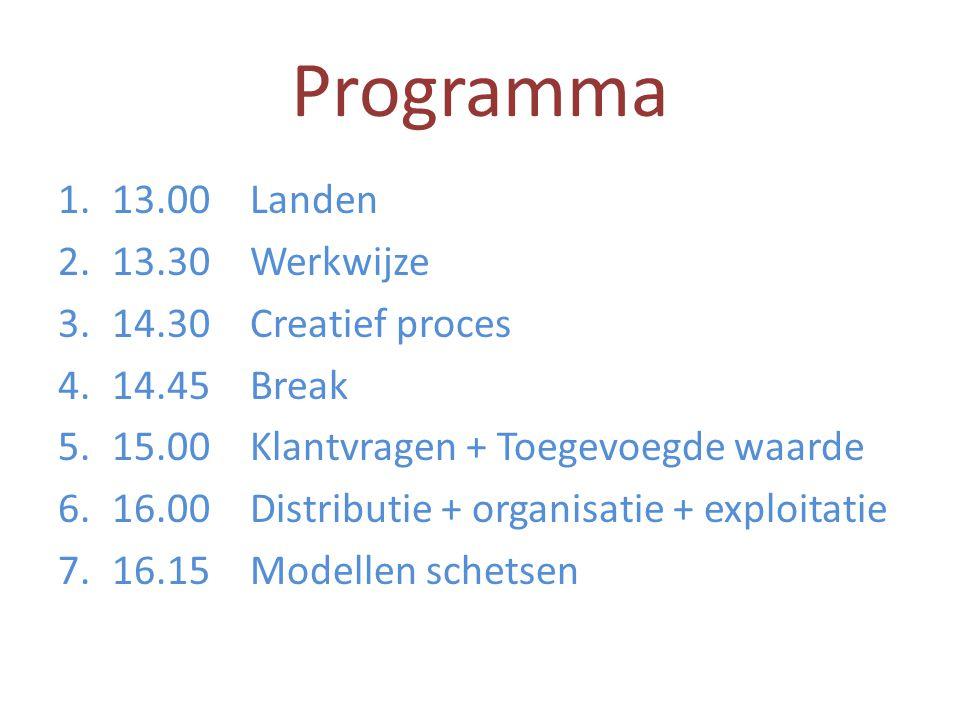 Programma 13.00 Landen 13.30 Werkwijze 14.30 Creatief proces