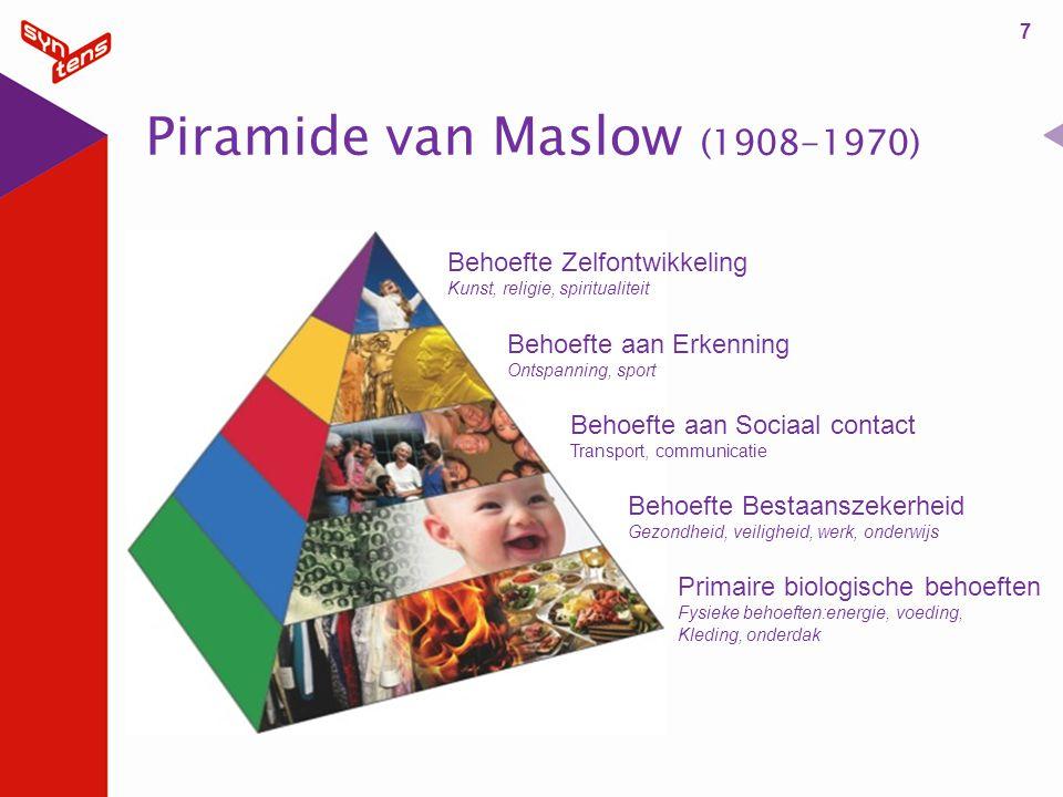Piramide van Maslow (1908-1970)