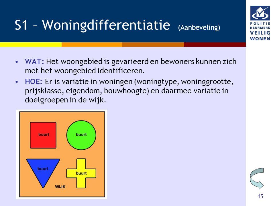 S1 – Woningdifferentiatie (Aanbeveling)