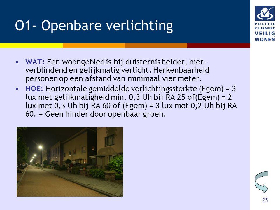 O1- Openbare verlichting