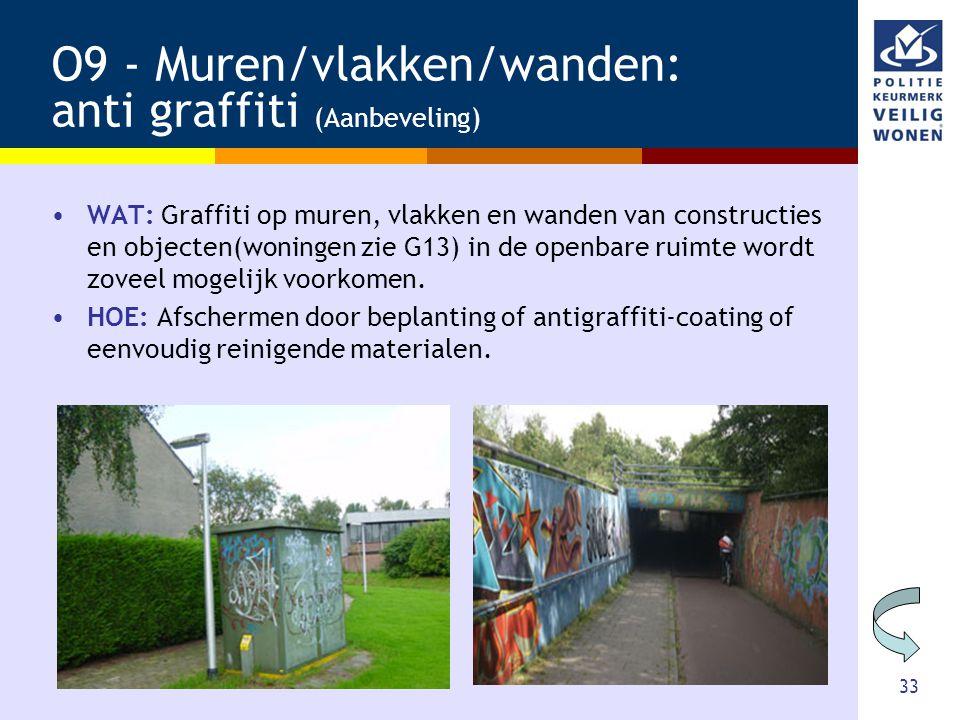O9 - Muren/vlakken/wanden: anti graffiti (Aanbeveling)
